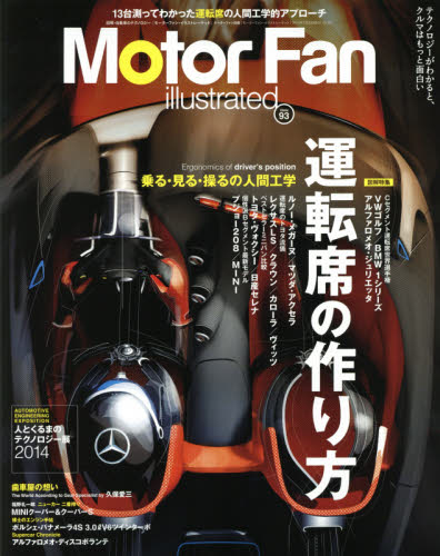 Motor Fan illustrated 093